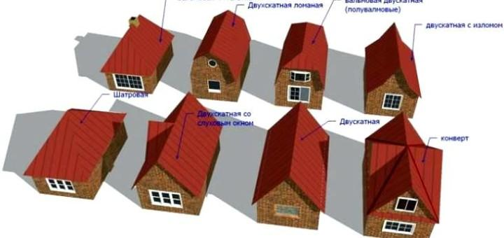 Types roof shape.